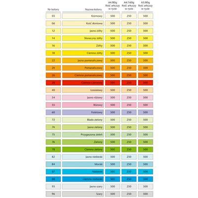 PAPIER KSERO A4 KOLOR RAINBOW A500 NR 72 80G BL.Z-547
