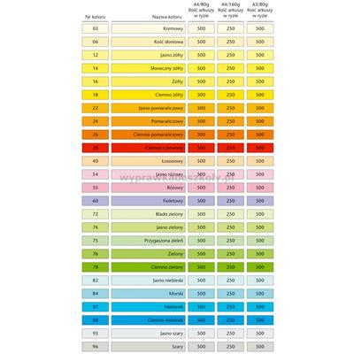 PAPIER KSERO A4 KOLOR RAINBOW A500 NR 60 80G FIOL